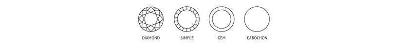gem cuts chart