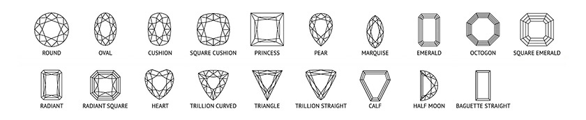 gem shapes chart