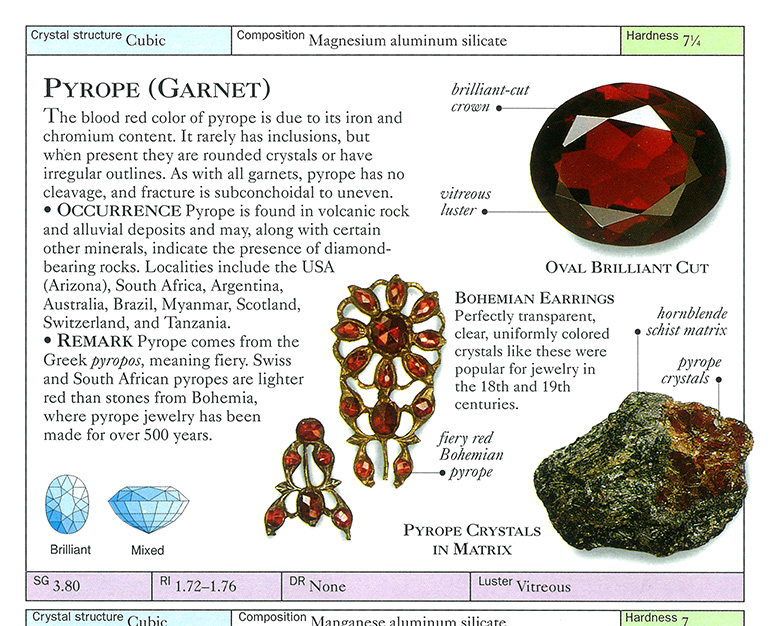 gemstone-01-jan-birthstone-garnet1a-770x626-72dpi
