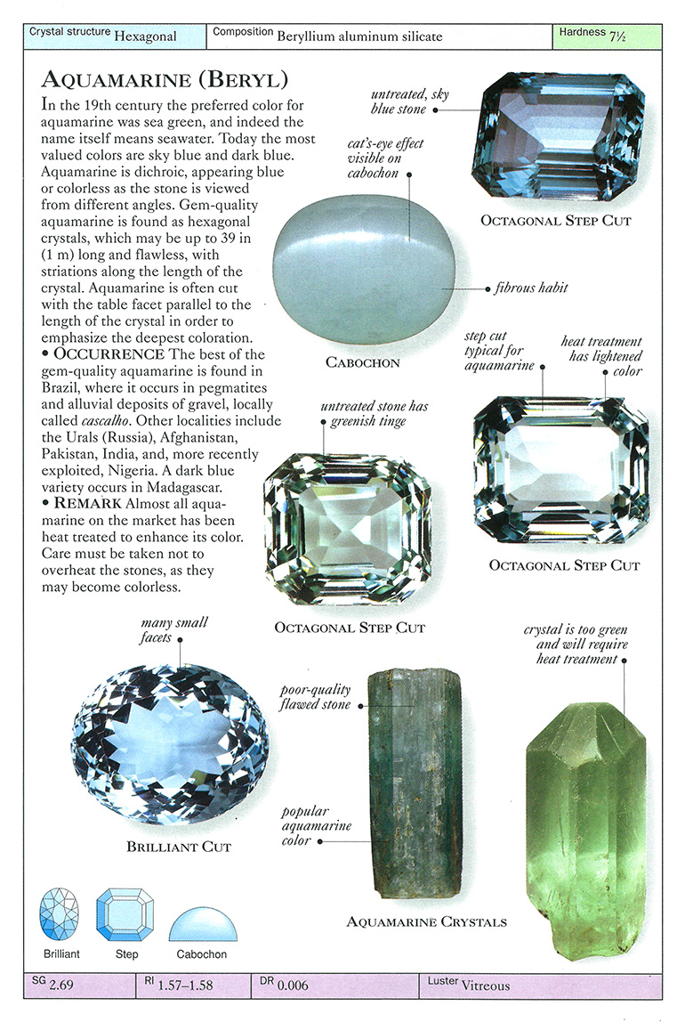 gemstone-03-mar-birthstone-aquamarine-edit-770x1148-72dpi