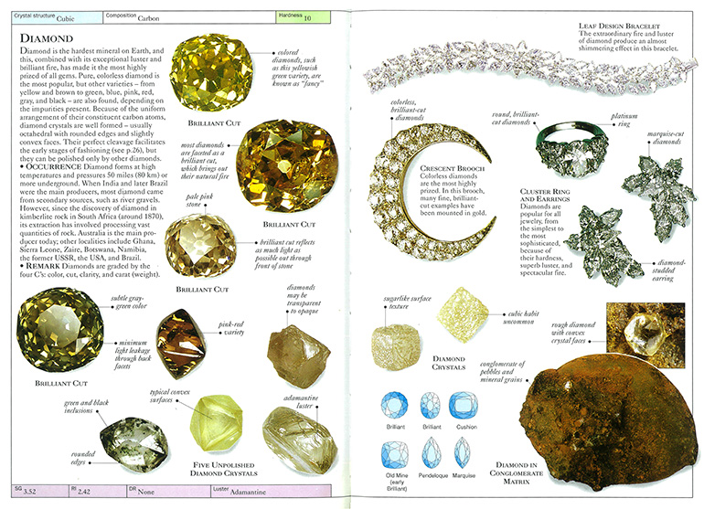 gemstone-04-apr-birthstone-diamond1-770x557-72dpi