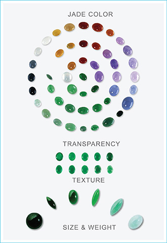jade colour chart